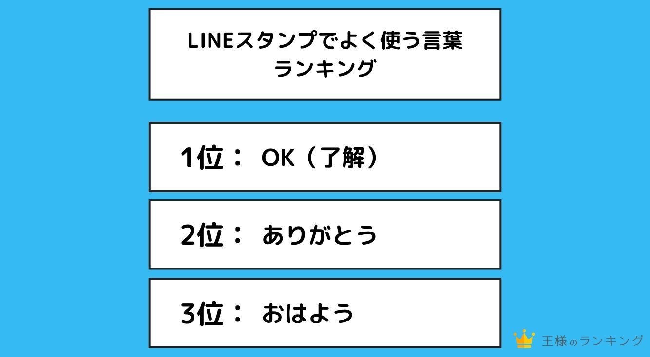 line-words-ranking