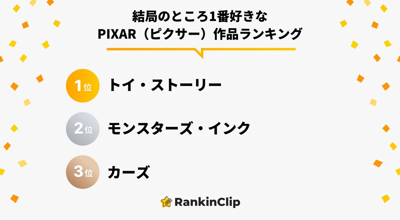 結局のところ1番好きなPIXAR(ピクサー)作品ランキング