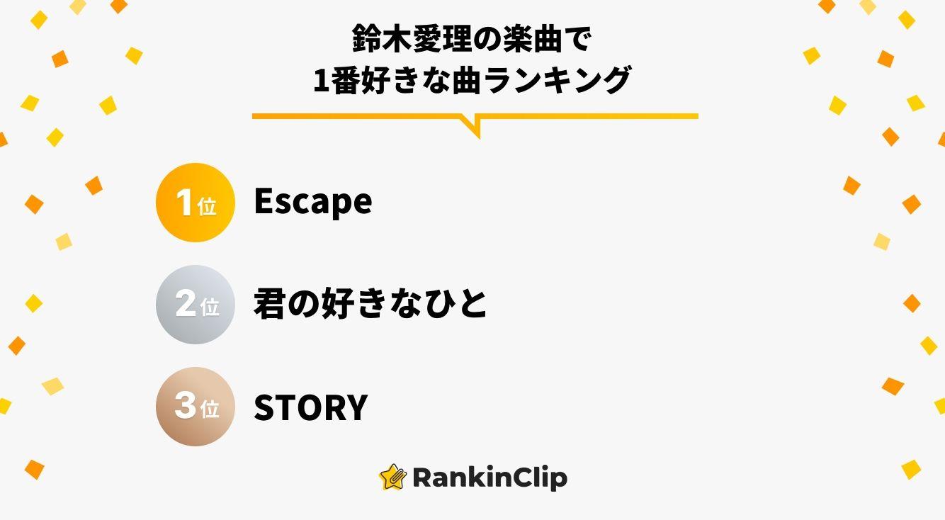 鈴木愛理の楽曲で1番好きな曲ランキング