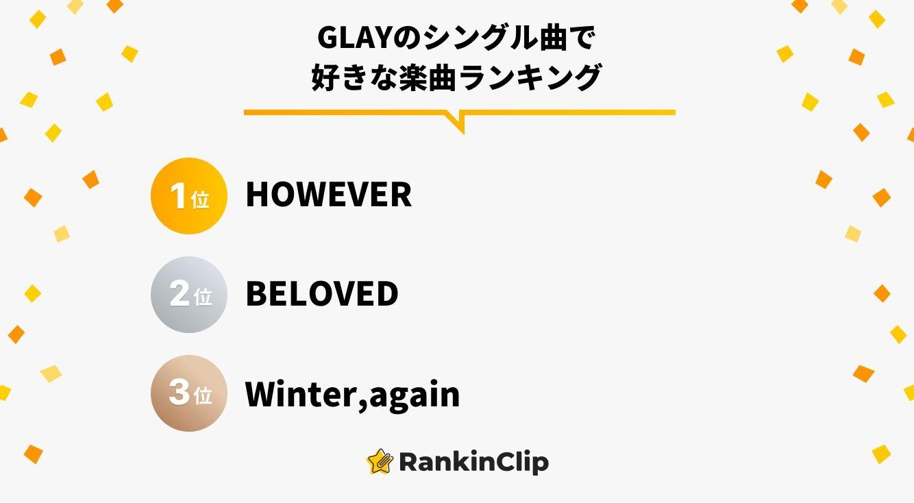 GLAYのシングル曲で好きな楽曲ランキング