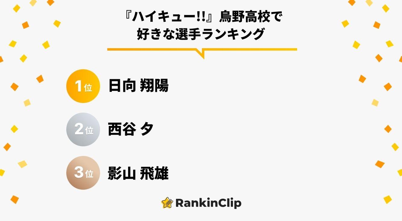 『ハイキュー!!』烏野高校で好きな選手ランキング