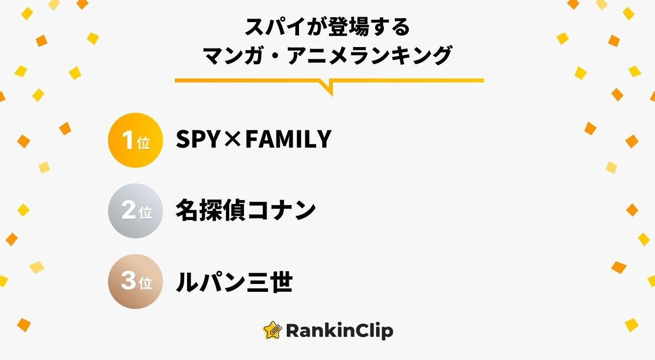 スパイが登場するマンガ・アニメランキング