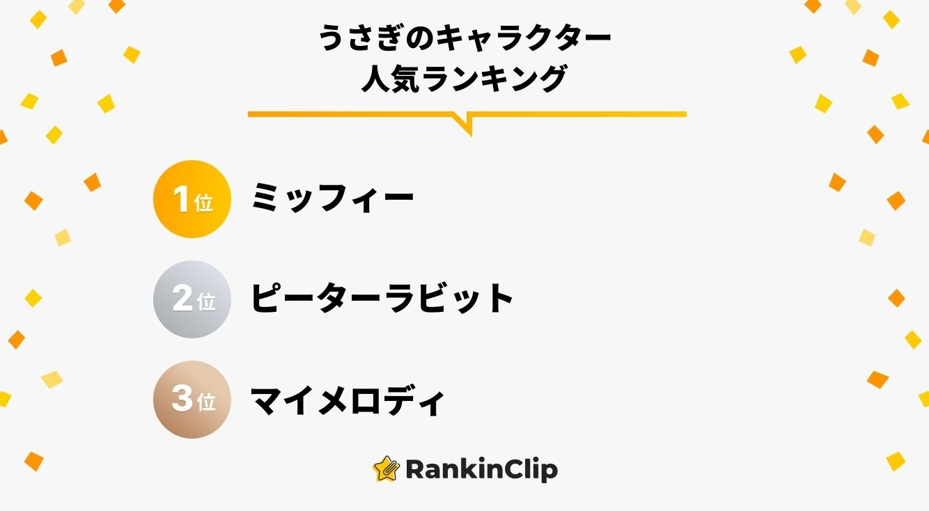 うさぎのキャラクター人気ランキング