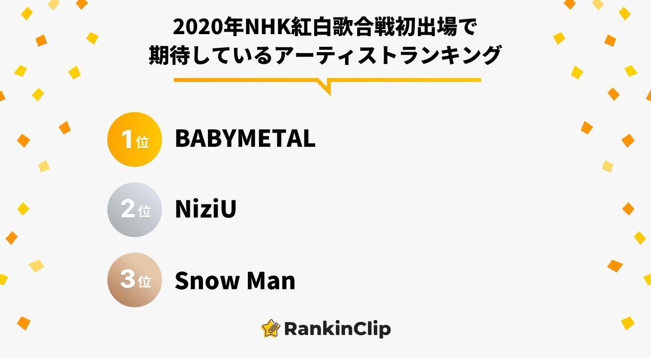 2020年NHK紅白歌合戦初出場で、期待しているアーティストランキング