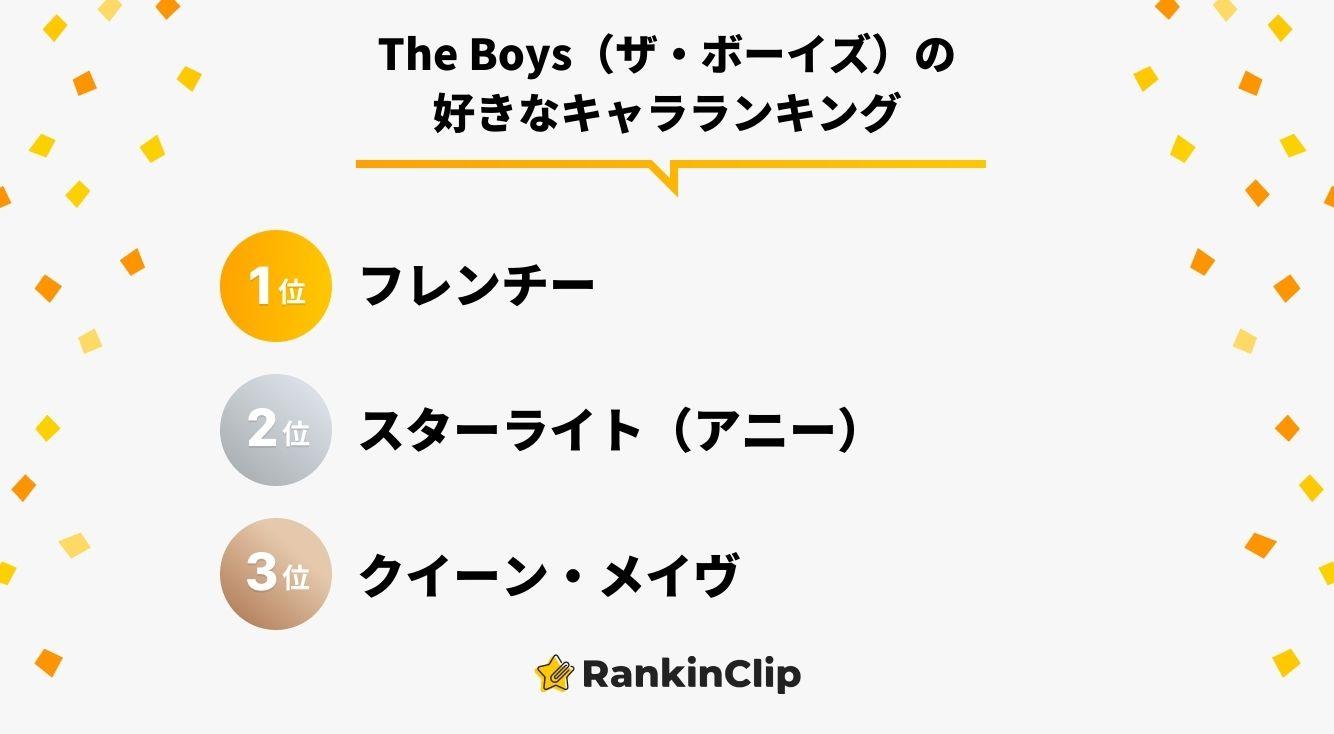 The Boys(ザ・ボーイズ)の好きなキャラランキング