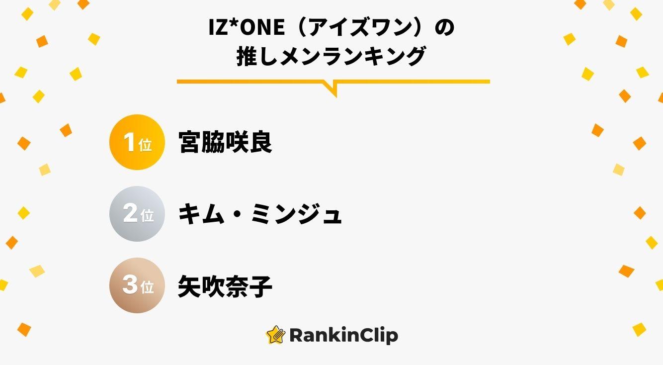 『IZ*ONE(アイズワン)』の推しメンランキング