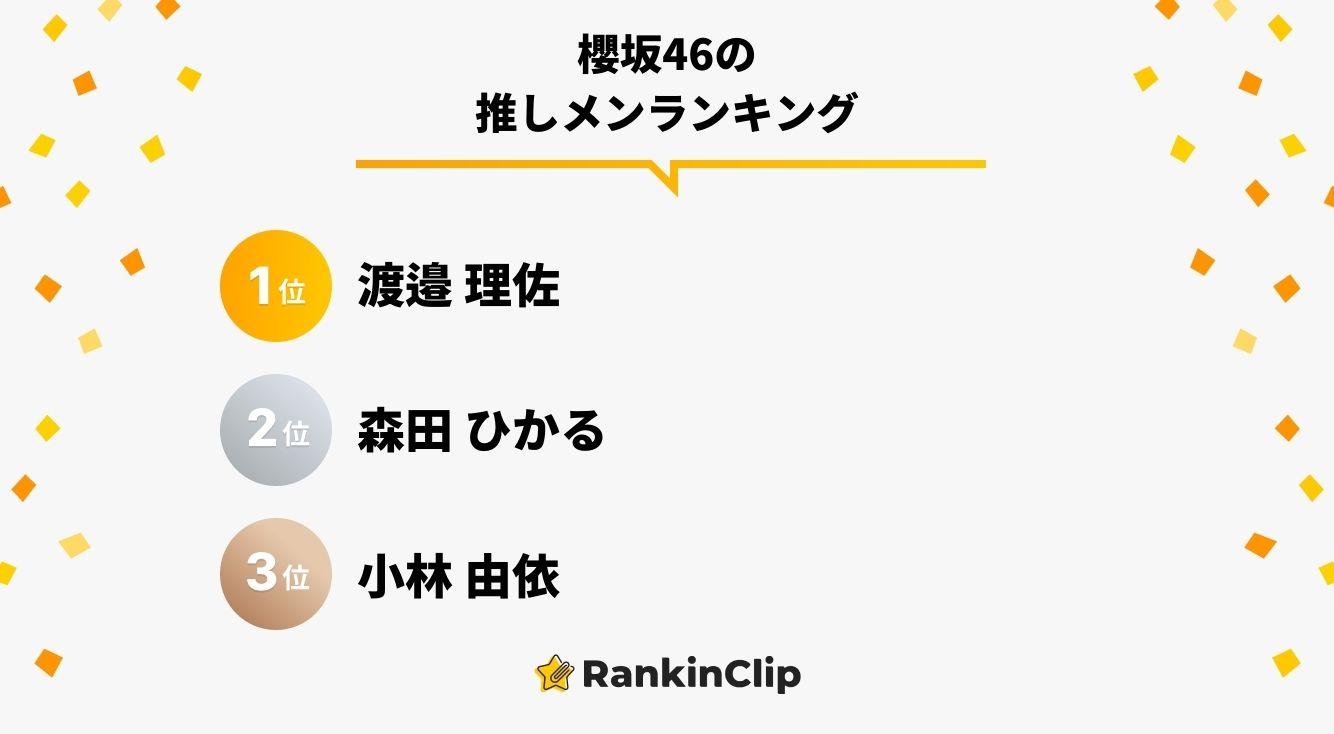 櫻坂46(さくらざか46)の推しメンランキング