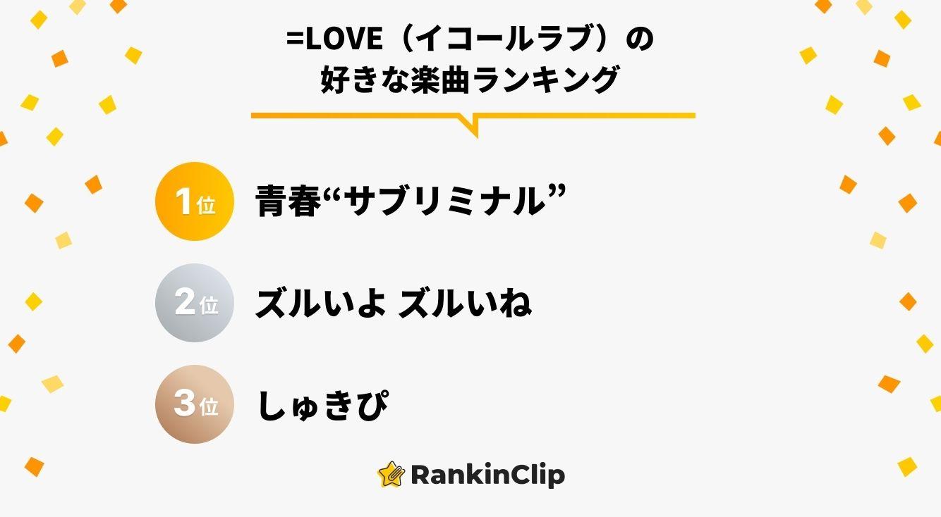 =LOVE(イコールラブ)の好きな楽曲ランキング
