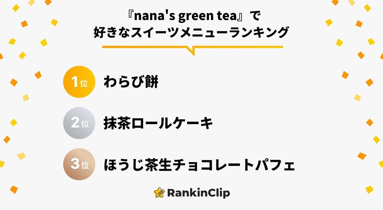 『nana's green tea』で好きなスイーツメニューランキング