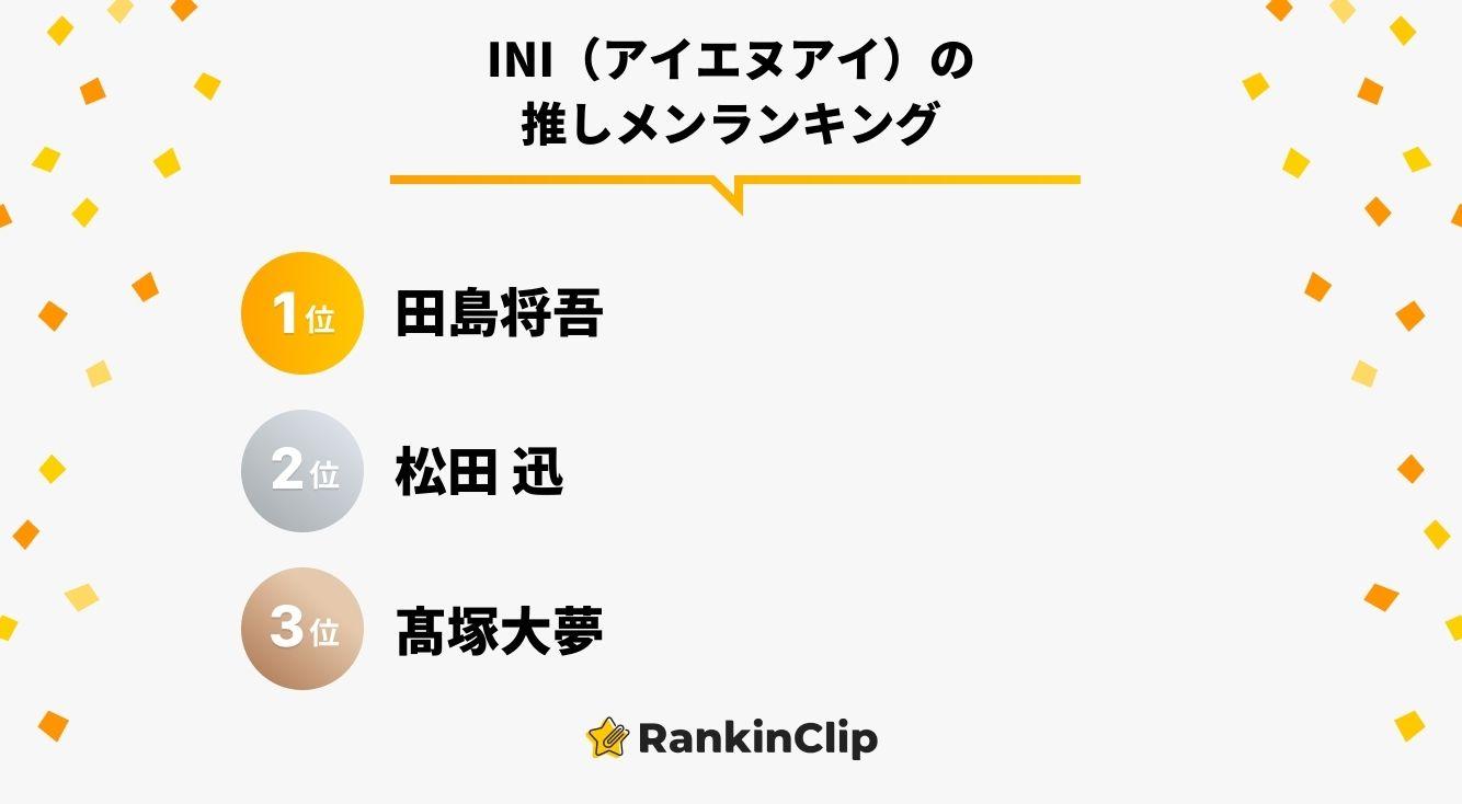 INI(アイエヌアイ)の推しメンランキング