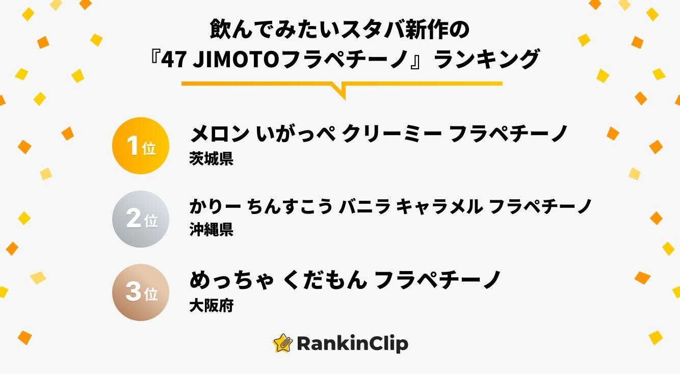 飲んでみたいスタバ新作の『47 JIMOTOフラペチーノ』ランキング