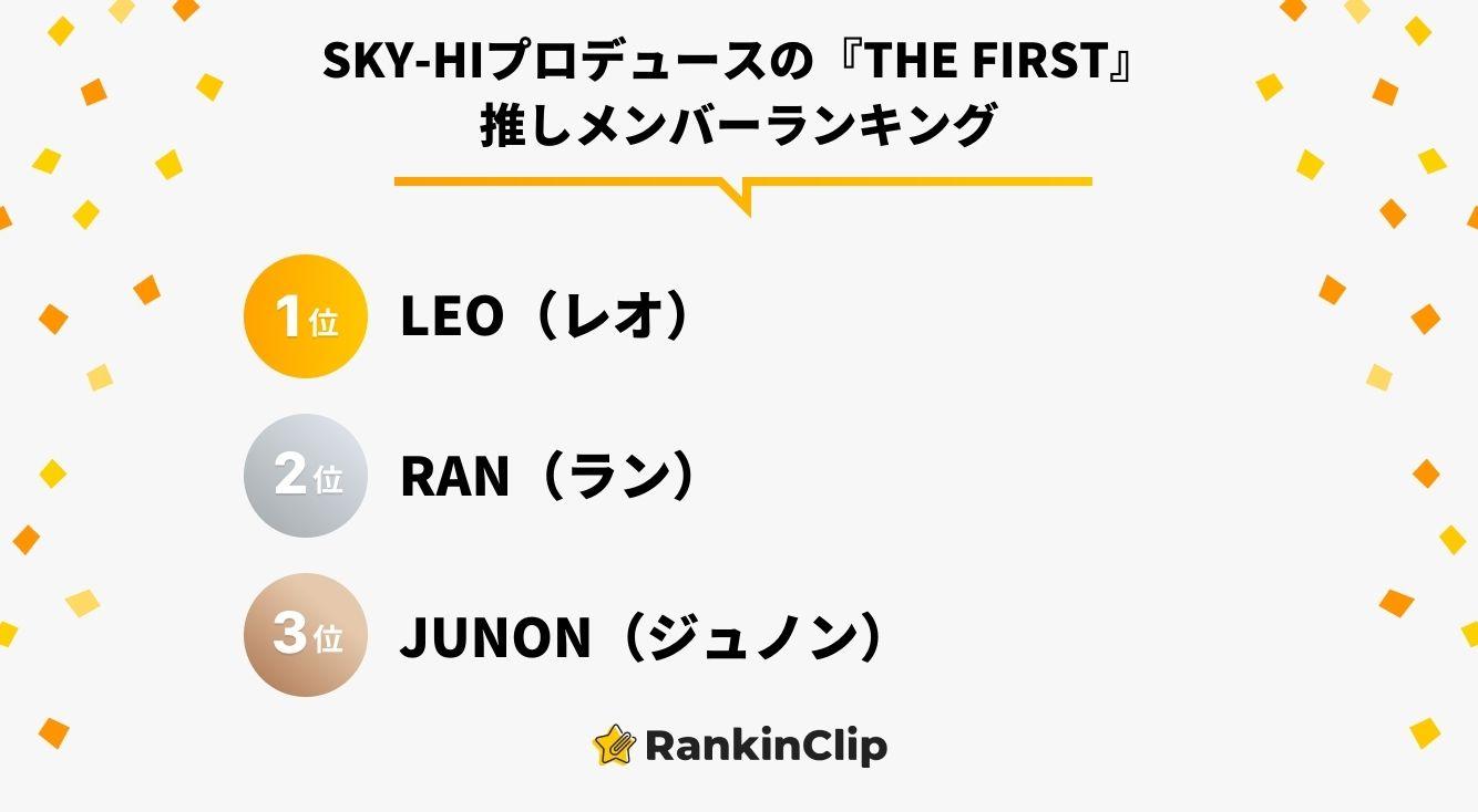 SKY-HIプロデュースの『THE FIRST』推しメンバーランキング