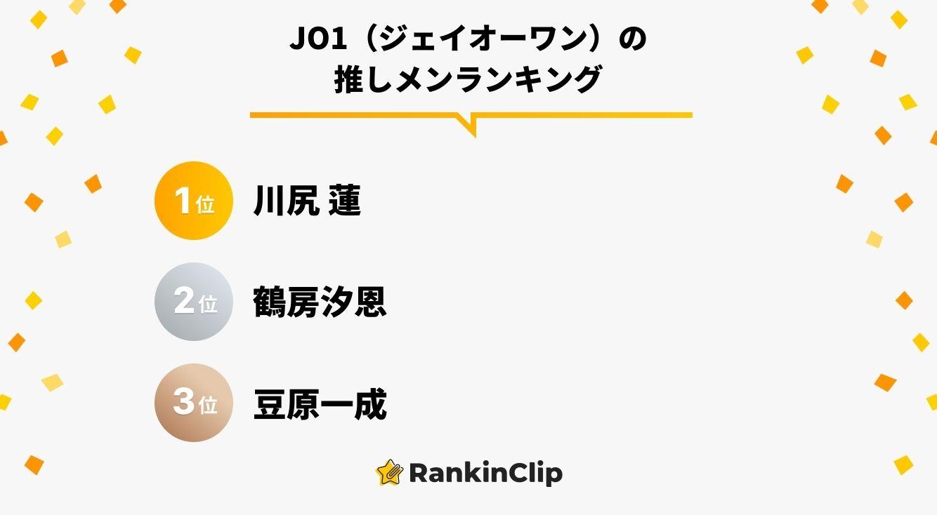 JO1(ジェイオーワン)の推しメンランキング